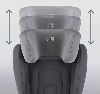 https://www.britax-roemer.cz/dw/image/v2/BBSR_PRD/on/demandware.static/-/Sites-Britax-EU-Library/default/dw082f9830/Features/CarSeats/Feature-CS-ErgonomicHeadrest.jpg?sw=400&sh=400&sm=fit