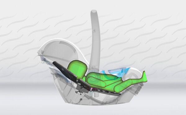 Patentovaná technologie polohy vleže pro bezpečí a pohodlí